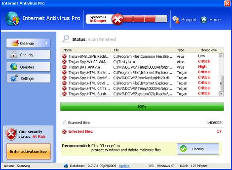 antivirus type information